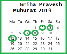 Griha Pravesh Muhurat-2019 for Rented House Flat Home Apartment
